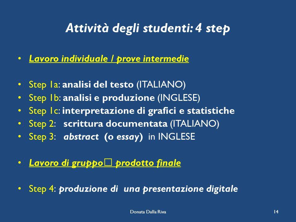 Donata Dalla Riva14 Attività degli studenti: 4 step Lavoro individuale / prove intermedie Step 1a: analisi del testo (ITALIANO) Step 1b: analisi e pro