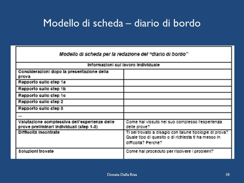 Donata Dalla Riva18 Modello di scheda – diario di bordo