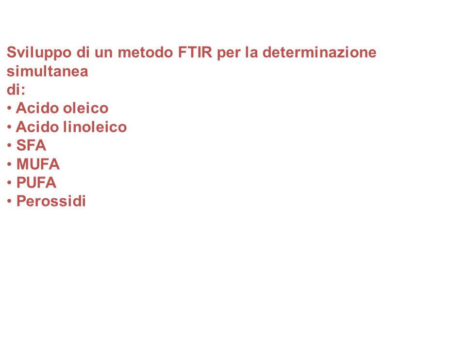 Sviluppo di un metodo FTIR per la determinazione simultanea di: Acido oleico Acido linoleico SFA MUFA PUFA Perossidi