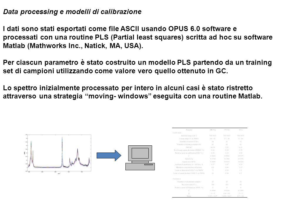 Data processing e modelli di calibrazione I dati sono stati esportati come file ASCII usando OPUS 6.0 software e processati con una routine PLS (Parti