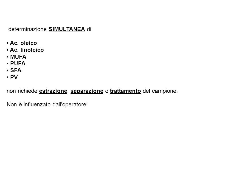 determinazione SIMULTANEA di: Ac. oleico Ac. linoleico MUFA PUFA SFA PV non richiede estrazione, separazione o trattamento del campione. Non è influen