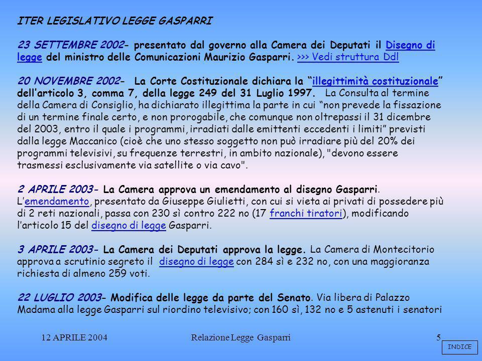 12 APRILE 2004Relazione Legge Gasparri5 ITER LEGISLATIVO LEGGE GASPARRI 23 SETTEMBRE 2002- presentato dal governo alla Camera dei Deputati il Disegno di legge del ministro delle Comunicazioni Maurizio Gasparri.