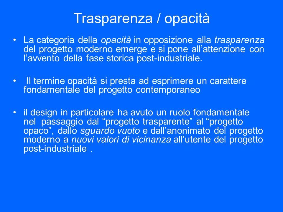 Trasparenza / opacità La categoria della opacità in opposizione alla trasparenza del progetto moderno emerge e si pone allattenzione con lavvento della fase storica post-industriale.