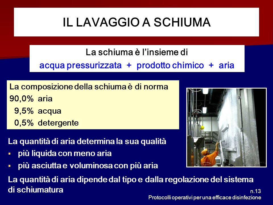 n.13 Protocolli operativi per una efficace disinfezione IL LAVAGGIO A SCHIUMA La schiuma è linsieme di acqua pressurizzata + prodotto chimico + aria L