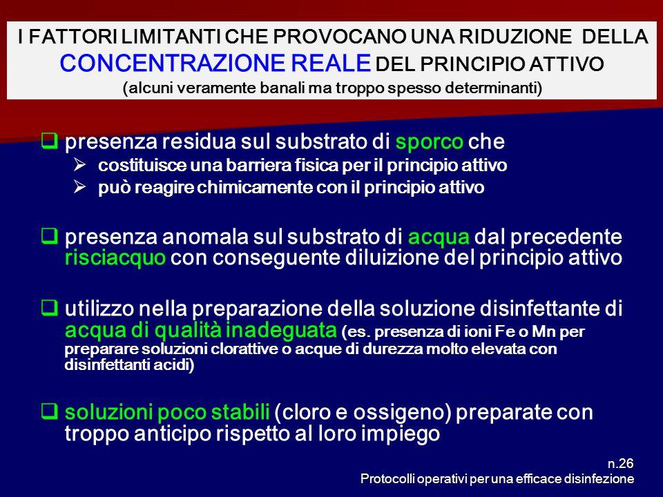 n.26 Protocolli operativi per una efficace disinfezione I FATTORI LIMITANTI CHE PROVOCANO UNA RIDUZIONE DELLA CONCENTRAZIONE REALE DEL PRINCIPIO ATTIV