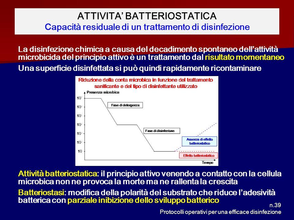 n.39 Protocolli operativi per una efficace disinfezione ATTIVITA BATTERIOSTATICA Capacità residuale di un trattamento di disinfezione La disinfezione