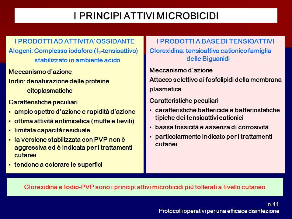 n.41 Protocolli operativi per una efficace disinfezione I PRINCIPI ATTIVI MICROBICIDI I PRODOTTI AD ATTIVITA OSSIDANTE Alogeni: Complesso iodoforo (I