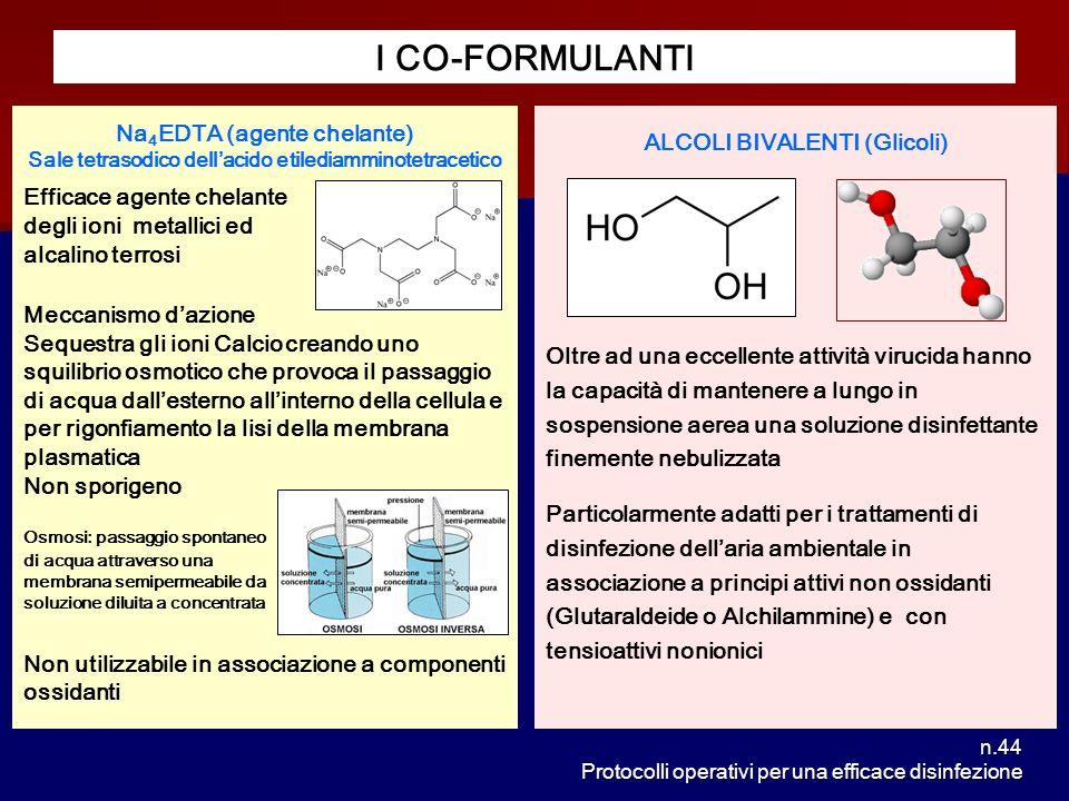 n.44 Protocolli operativi per una efficace disinfezione I CO-FORMULANTI Na 4 EDTA (agente chelante) Sale tetrasodico dellacido etilediamminotetracetic