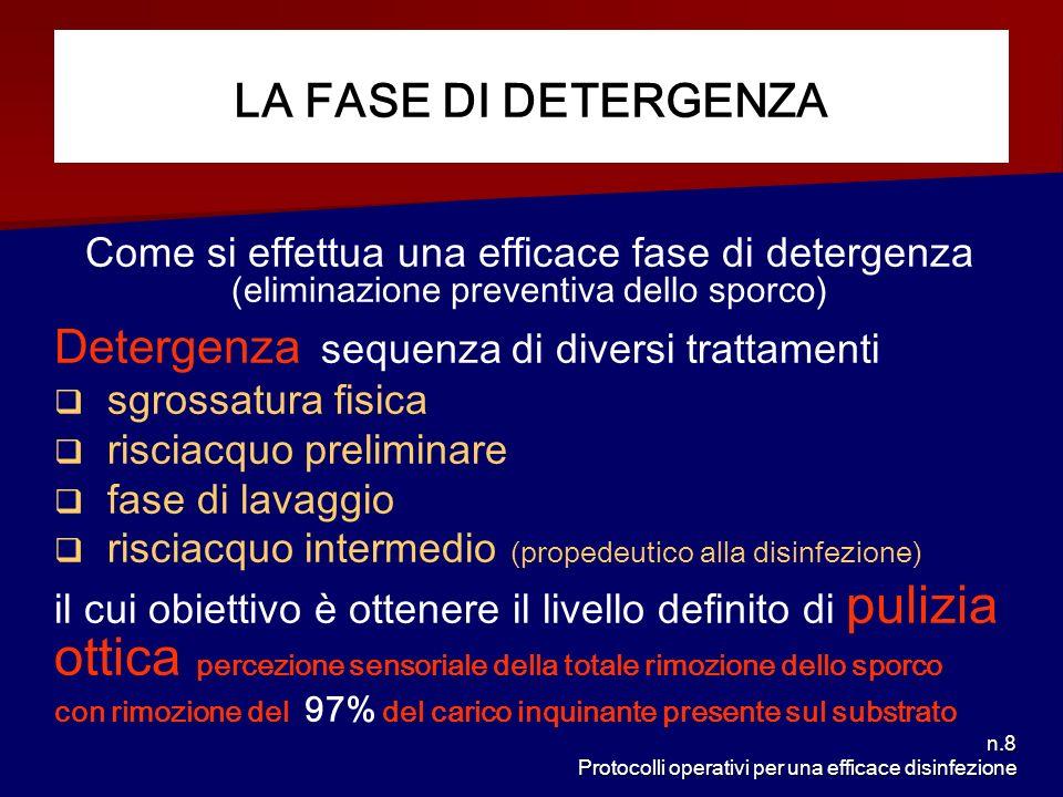n.8 Protocolli operativi per una efficace disinfezione LA FASE DI DETERGENZA Come si effettua una efficace fase di detergenza (eliminazione preventiva