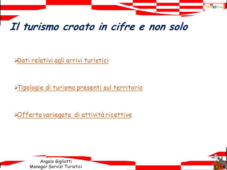 Angelo Gigliotti Manager Servizi Turistici Il turismo croato in cifre e non solo Dati relativi agli arrivi turistici Dati relativi agli arrivi turisti
