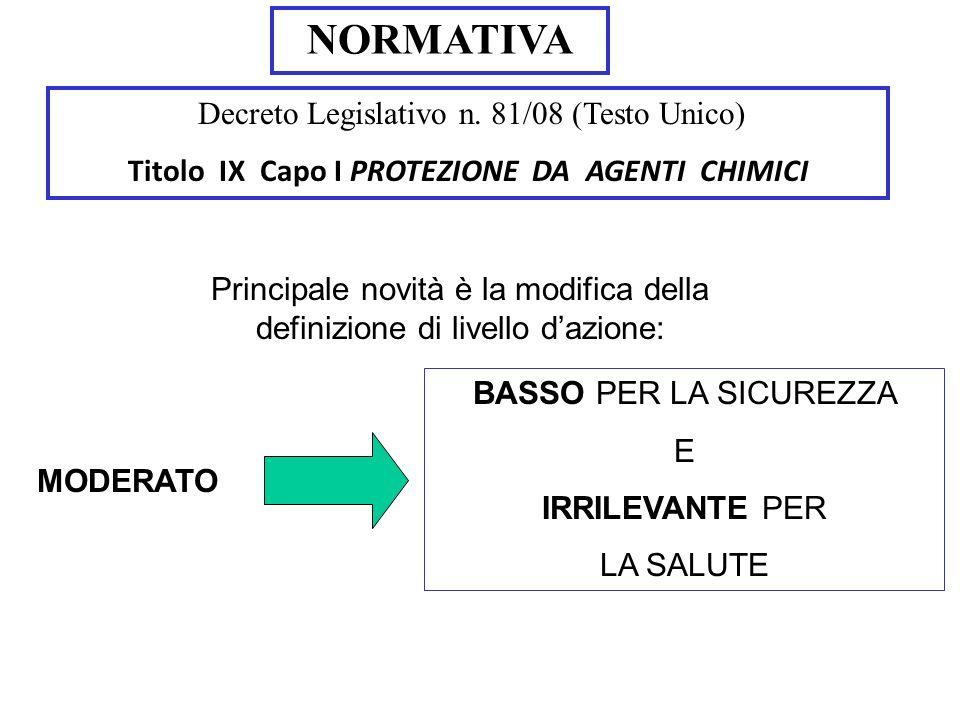 NORMATIVA Principale novità è la modifica della definizione di livello dazione: Decreto Legislativo n. 81/08 (Testo Unico) Titolo IX Capo I PROTEZIONE