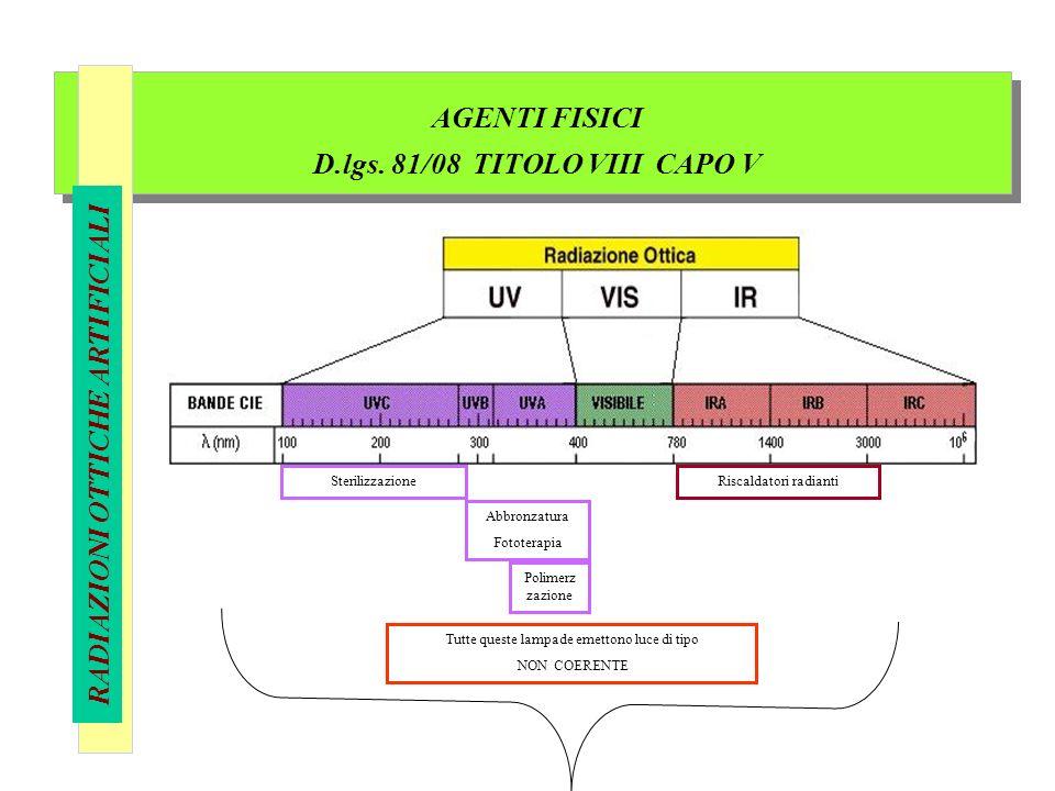 AGENTI FISICI D.lgs. 81/08 TITOLO VIII CAPO V RADIAZIONI OTTICHE ARTIFICIALI Sterilizzazione Abbronzatura Fototerapia Polimerz zazione Riscaldatori ra