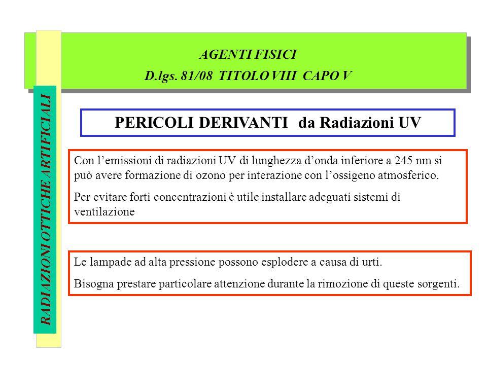 AGENTI FISICI D.lgs. 81/08 TITOLO VIII CAPO V RADIAZIONI OTTICHE ARTIFICIALI PERICOLI DERIVANTI da Radiazioni UV Con lemissioni di radiazioni UV di lu