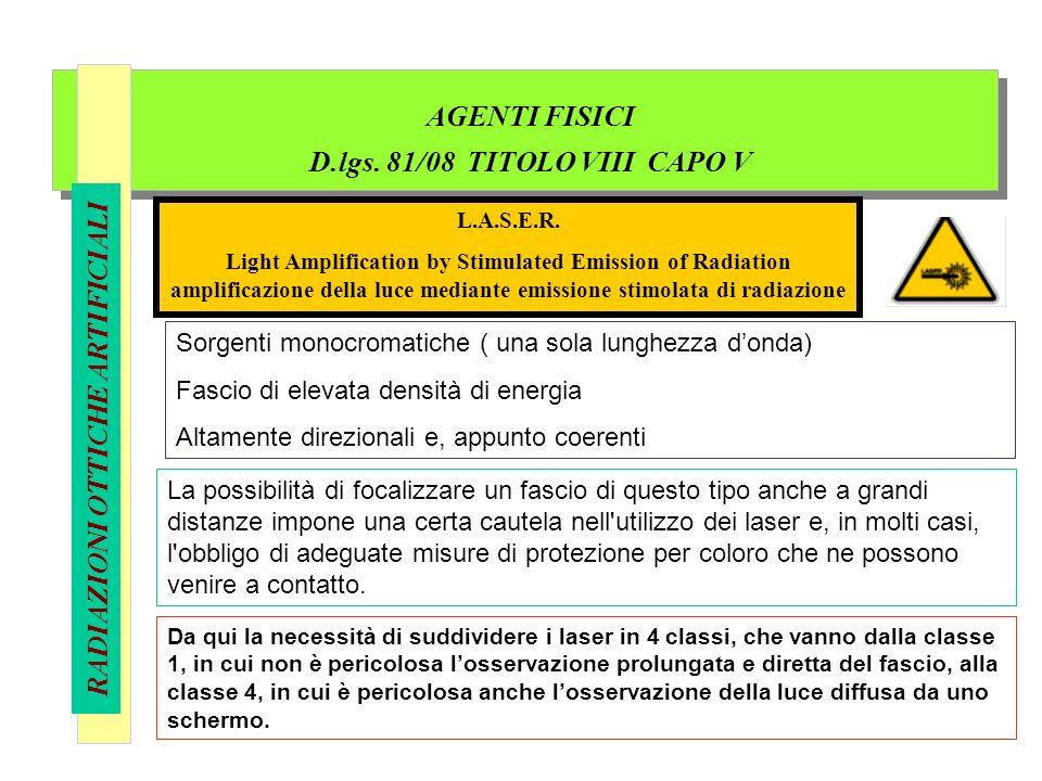 AGENTI FISICI D.lgs. 81/08 TITOLO VIII CAPO V RADIAZIONI OTTICHE ARTIFICIALI Da qui la necessità di suddividere i laser in 4 classi, che vanno dalla c