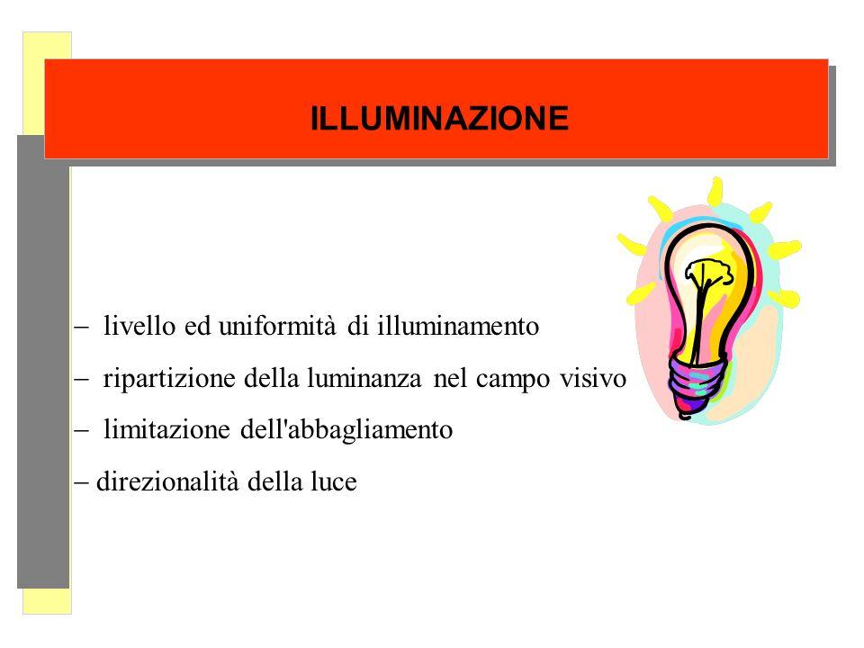 ILLUMINAZIONE livello ed uniformità di illuminamento ripartizione della luminanza nel campo visivo limitazione dell'abbagliamento direzionalità della