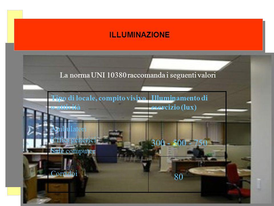 ILLUMINAZIONE Tipo di locale, compito visivo o attività Illuminamento di esercizio (lux) Ambulatori Uffici generici Sale computer 300 - 500 - 750 Corr