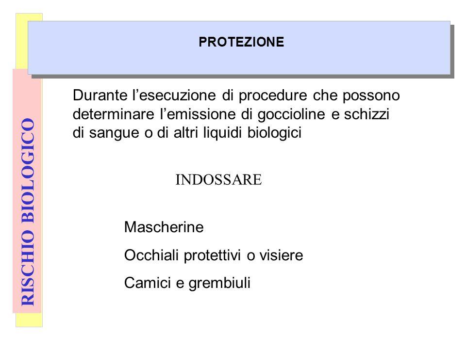 Durante lesecuzione di procedure che possono determinare lemissione di goccioline e schizzi di sangue o di altri liquidi biologici INDOSSARE Mascherin