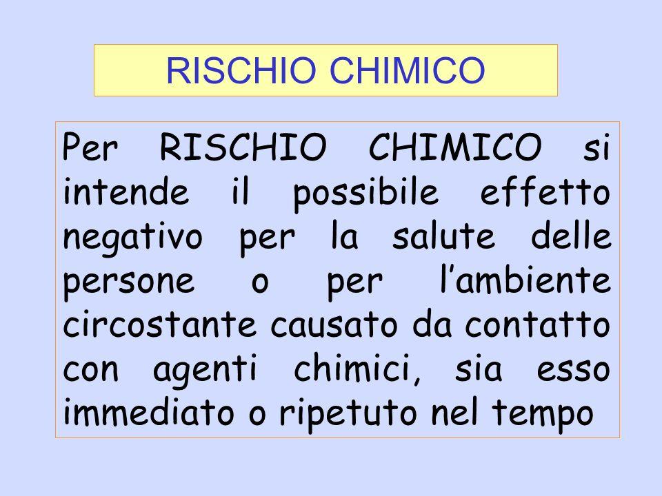 Per RISCHIO CHIMICO si intende il possibile effetto negativo per la salute delle persone o per lambiente circostante causato da contatto con agenti ch