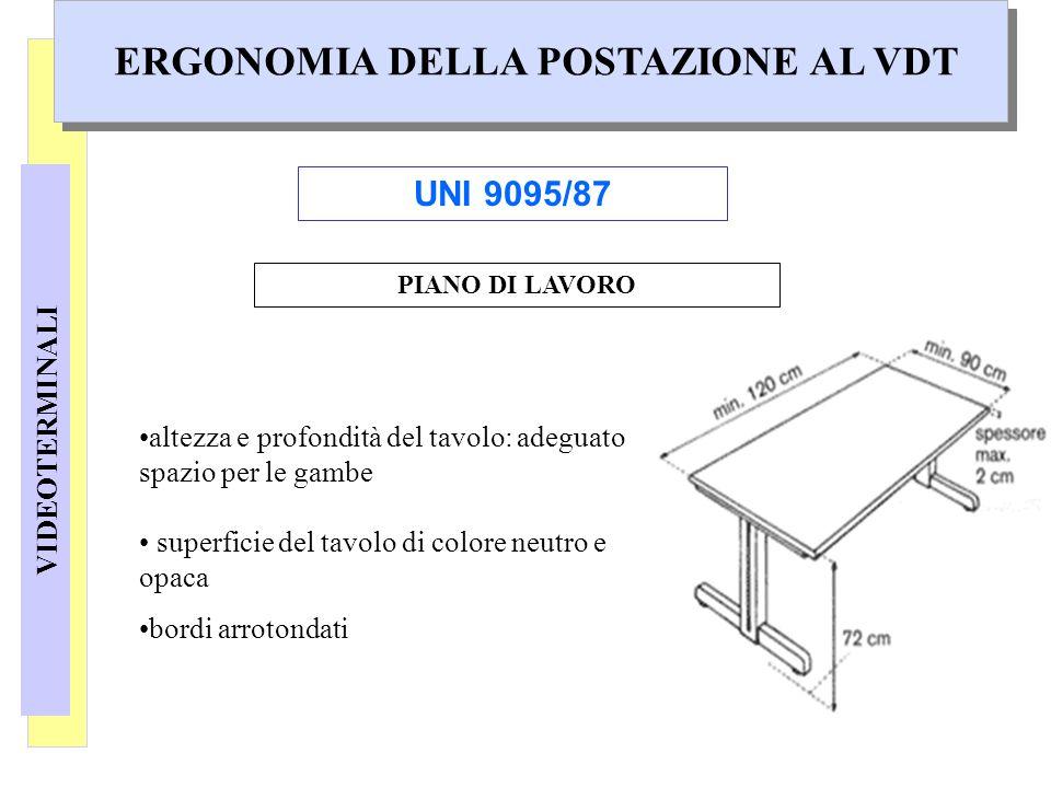VIDEOTERMINALI ERGONOMIA DELLA POSTAZIONE AL VDT PIANO DI LAVORO altezza e profondità del tavolo: adeguato spazio per le gambe superficie del tavolo d