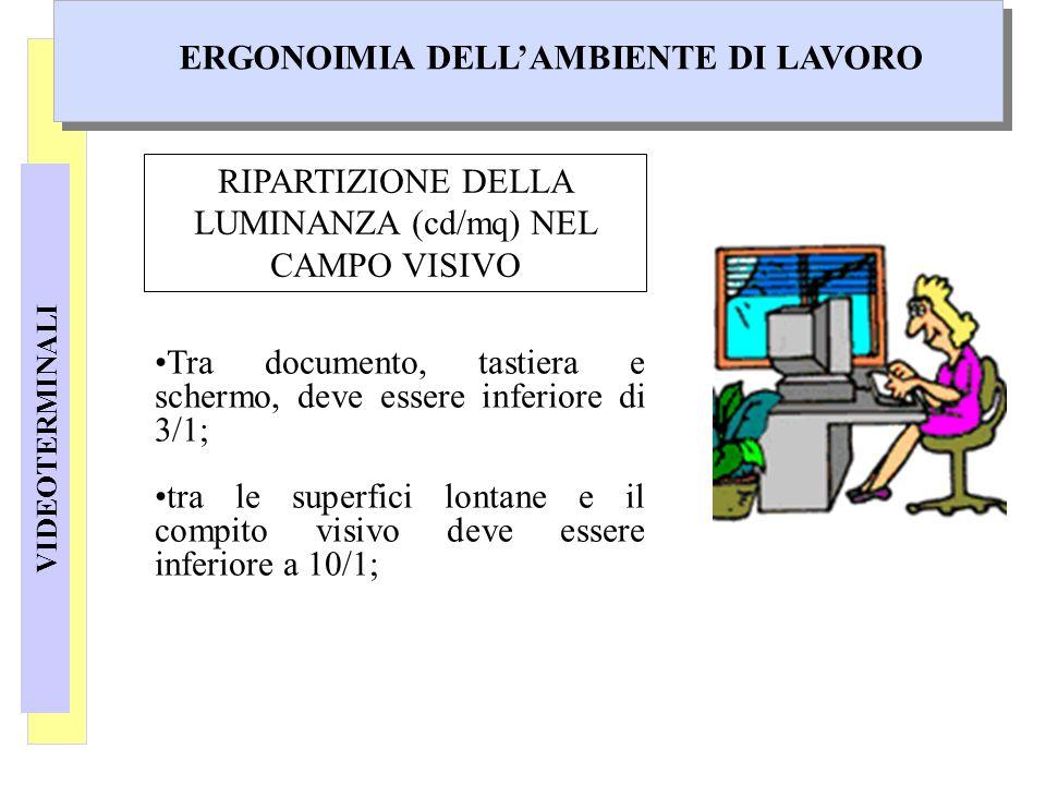 VIDEOTERMINALI RIPARTIZIONE DELLA LUMINANZA (cd/mq) NEL CAMPO VISIVO Tra documento, tastiera e schermo, deve essere inferiore di 3/1; tra le superfici