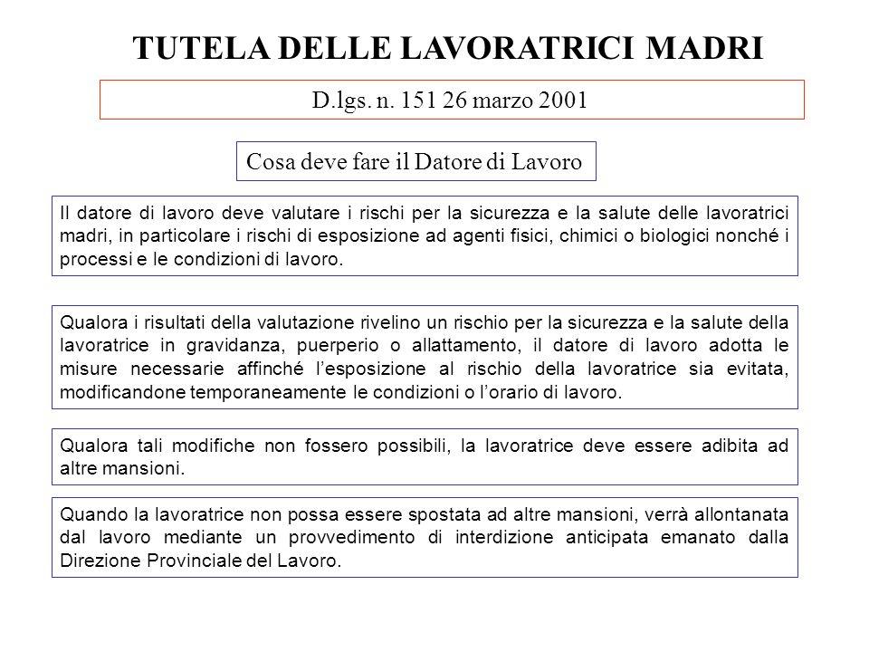 TUTELA DELLE LAVORATRICI MADRI D.lgs. n. 151 26 marzo 2001 Cosa deve fare il Datore di Lavoro Il datore di lavoro deve valutare i rischi per la sicure