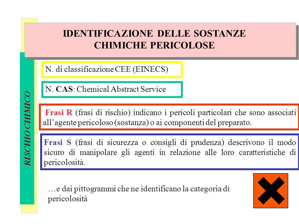 AGENTI FISICI TITOLO VIII D.lgs.