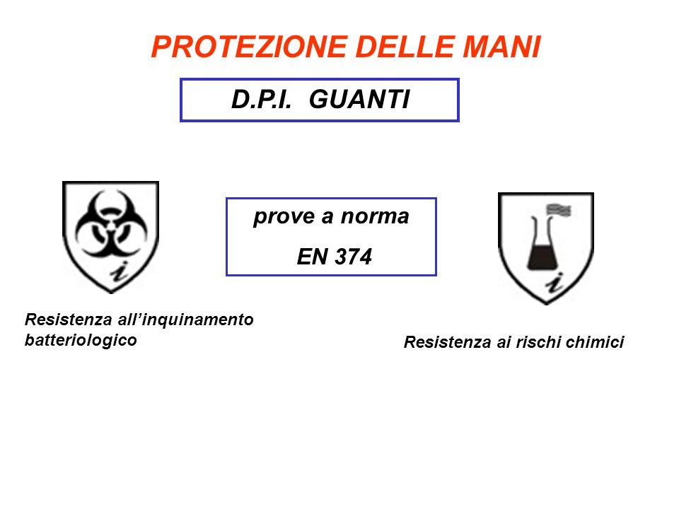 PROTEZIONE DELLE MANI D.P.I. GUANTI Resistenza allinquinamento batteriologico Resistenza ai rischi chimici prove a norma EN 374
