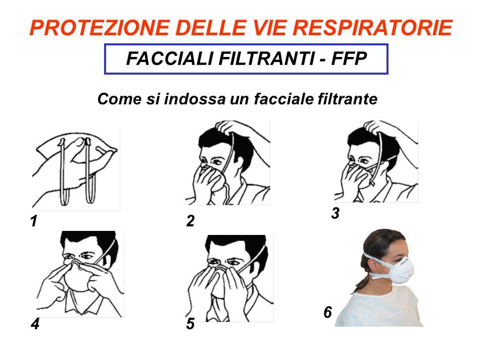FACCIALI FILTRANTI - FFP Come si indossa un facciale filtrante 1 54 3 2 6 PROTEZIONE DELLE VIE RESPIRATORIE