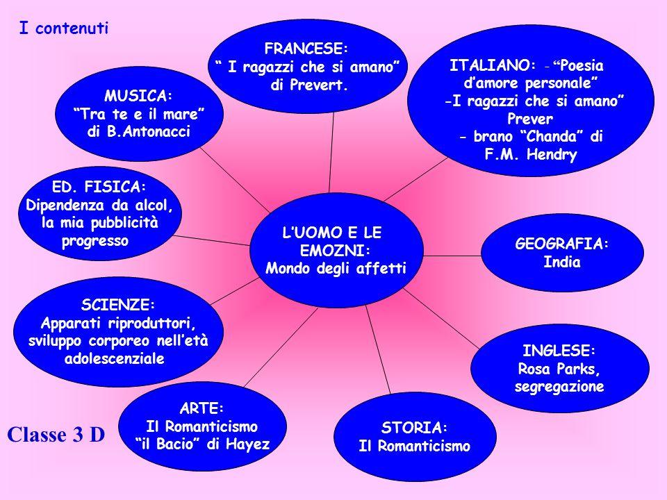 I contenuti LUOMO E LE EMOZNI: Mondo degli affetti ITALIANO: - Poesia damore personale -I ragazzi che si amano Prever - brano Chanda di F.M. Hendry GE