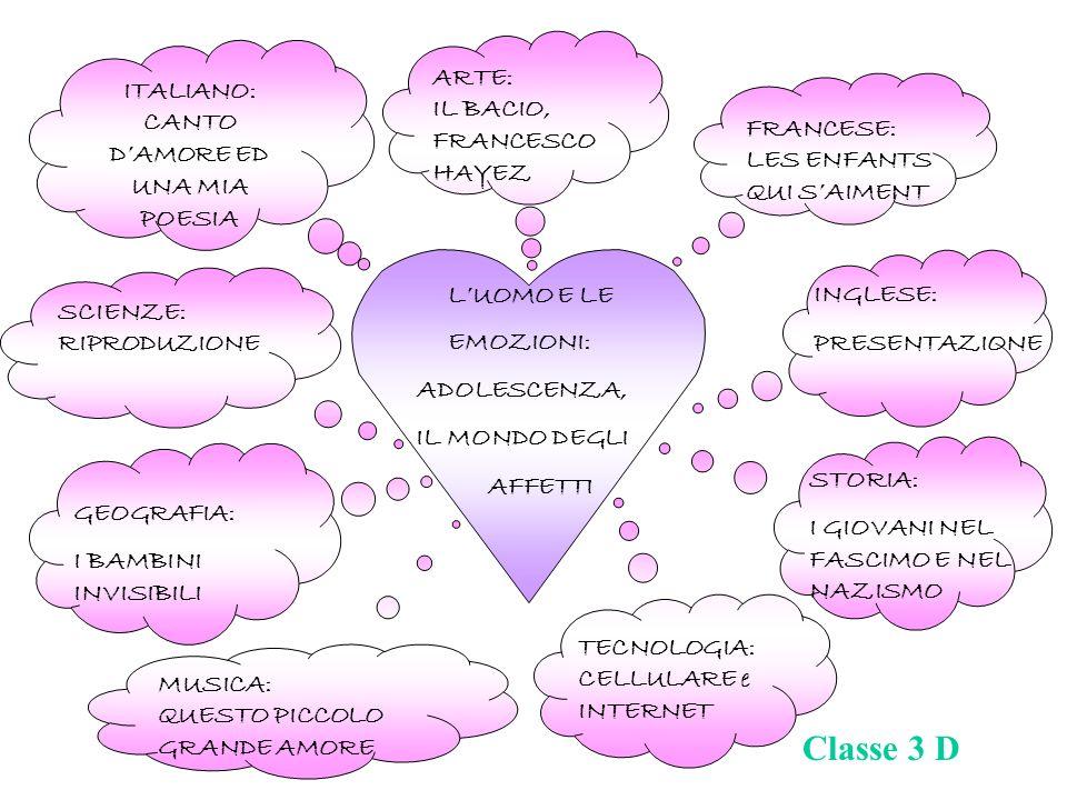 ARTE: IL BACIO, FRANCESCO HAYEZ ITALIANO: CANTO DAMORE ED UNA MIA POESIA MUSICA: QUESTO PICCOLO GRANDE AMORE SCIENZE: RIPRODUZIONE FRANCESE: LES ENFAN