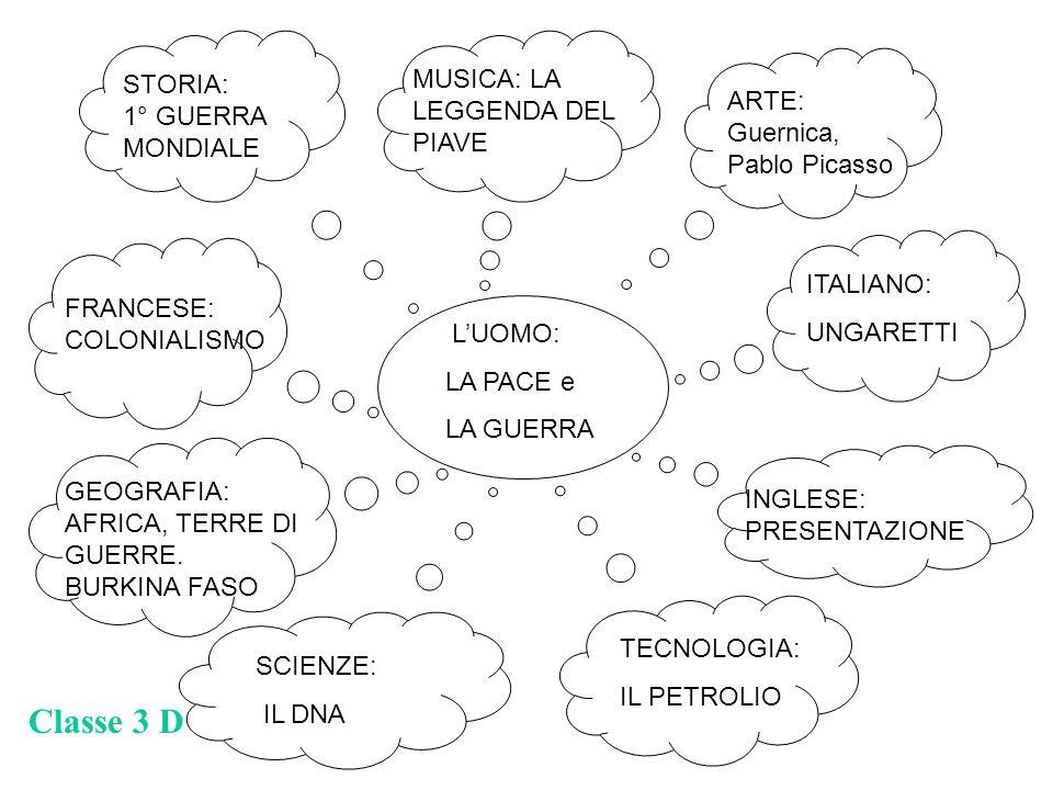 LUOMO: LA PACE e LA GUERRA FRANCESE: COLONIALISMO SCIENZE: IL DNA TECNOLOGIA: IL PETROLIO ARTE: Guernica, Pablo Picasso ITALIANO: UNGARETTI INGLESE: P