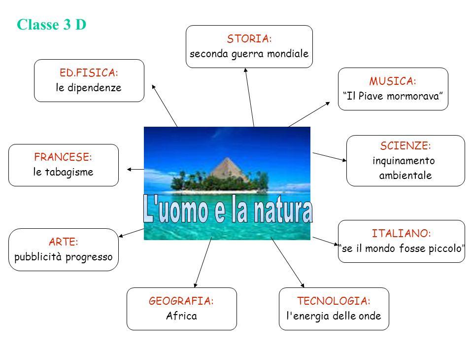 STORIA: seconda guerra mondiale MUSICA: Il Piave mormorava SCIENZE: inquinamento ambientale ITALIANO: se il mondo fosse piccolo TECNOLOGIA: l'energia