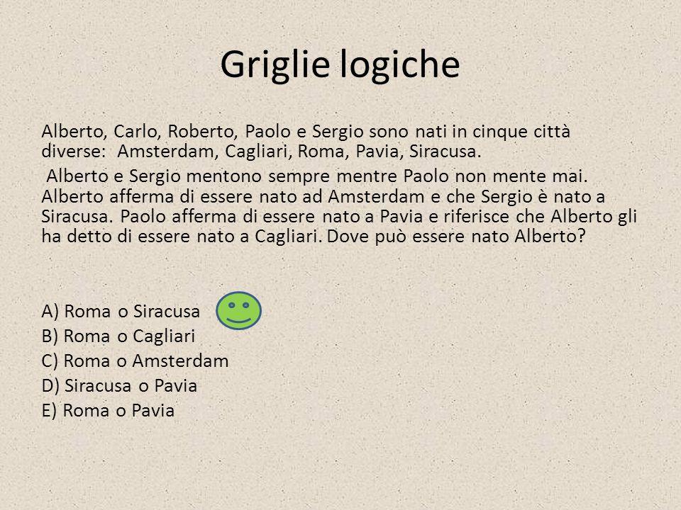 Griglie logiche Alberto, Carlo, Roberto, Paolo e Sergio sono nati in cinque città diverse: Amsterdam, Cagliari, Roma, Pavia, Siracusa.