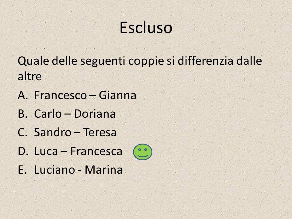 Escluso Quale delle seguenti coppie si differenzia dalle altre A.Francesco – Gianna B.Carlo – Doriana C.Sandro – Teresa D.Luca – Francesca E.Luciano - Marina