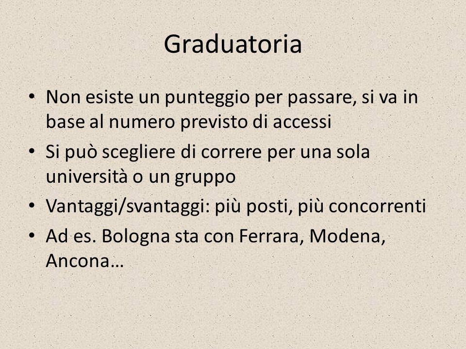 Graduatoria Non esiste un punteggio per passare, si va in base al numero previsto di accessi Si può scegliere di correre per una sola università o un gruppo Vantaggi/svantaggi: più posti, più concorrenti Ad es.