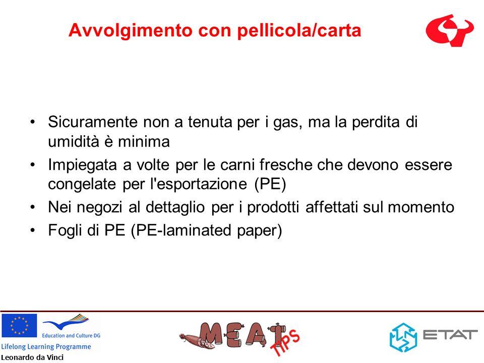 Leonardo da Vinci Avvolgimento con pellicola/carta Sicuramente non a tenuta per i gas, ma la perdita di umidità è minima Impiegata a volte per le carn