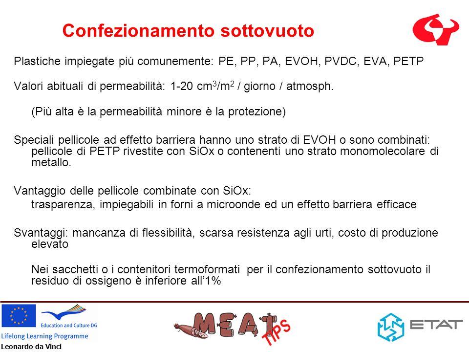 Leonardo da Vinci Confezionamento sottovuoto Plastiche impiegate più comunemente: PE, PP, PA, EVOH, PVDC, EVA, PETP Valori abituali di permeabilità: 1
