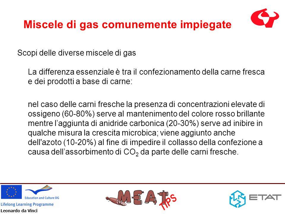 Leonardo da Vinci Miscele di gas comunemente impiegate Scopi delle diverse miscele di gas La differenza essenziale è tra il confezionamento della carn