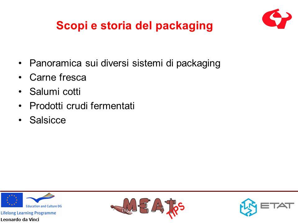 Panoramica sui diversi sistemi di packaging Carne fresca Salumi cotti Prodotti crudi fermentati Salsicce Scopi e storia del packaging