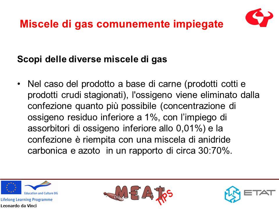 Leonardo da Vinci Miscele di gas comunemente impiegate Scopi delle diverse miscele di gas Nel caso del prodotto a base di carne (prodotti cotti e prod