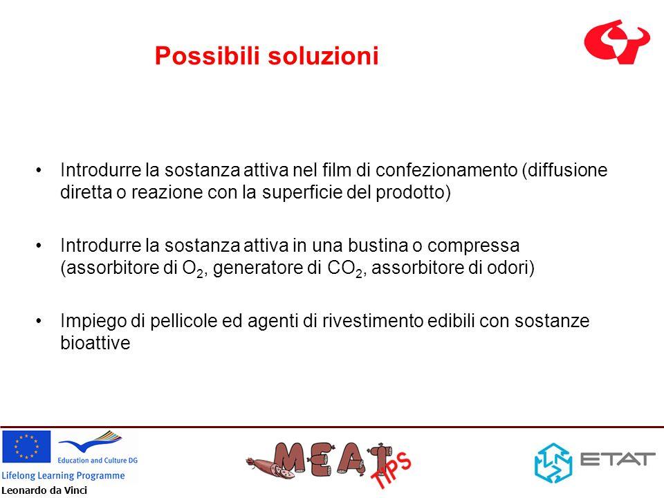 Leonardo da Vinci Possibili soluzioni Introdurre la sostanza attiva nel film di confezionamento (diffusione diretta o reazione con la superficie del p