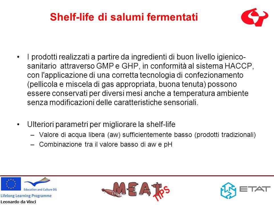 Leonardo da Vinci Shelf-life di salumi fermentati I prodotti realizzati a partire da ingredienti di buon livello igienico- sanitario attraverso GMP e