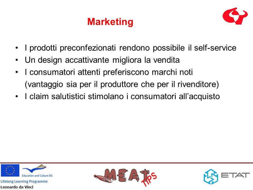 Leonardo da Vinci Marketing I prodotti preconfezionati rendono possibile il self-service Un design accattivante migliora la vendita I consumatori atte