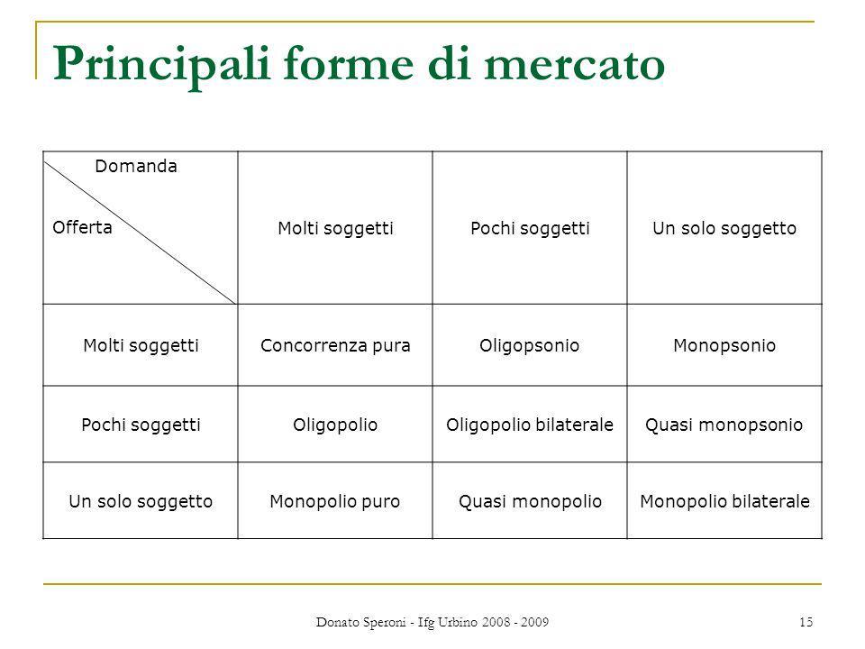 Donato Speroni - Ifg Urbino 2008 - 2009 15 Principali forme di mercato Domanda Offerta Molti soggettiPochi soggettiUn solo soggetto Molti soggettiConc