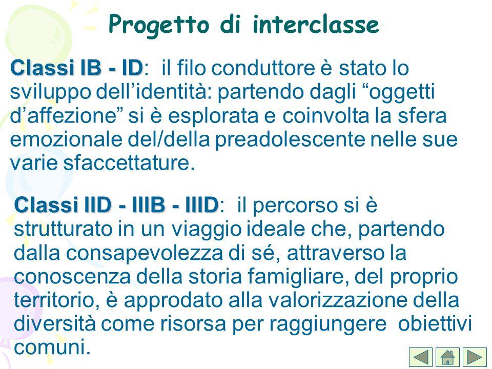 Progetto di interclasse Classi IID - IIIB - IIID IIID: il percorso si è strutturato in un viaggio ideale che, partendo dalla consapevolezza di sé, att