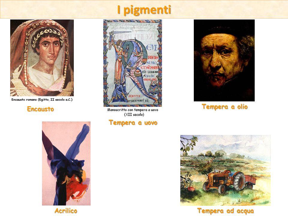 I pigmenti Encausto Tempera a uovo Tempera a olio Tempera ad acqua Acrilico
