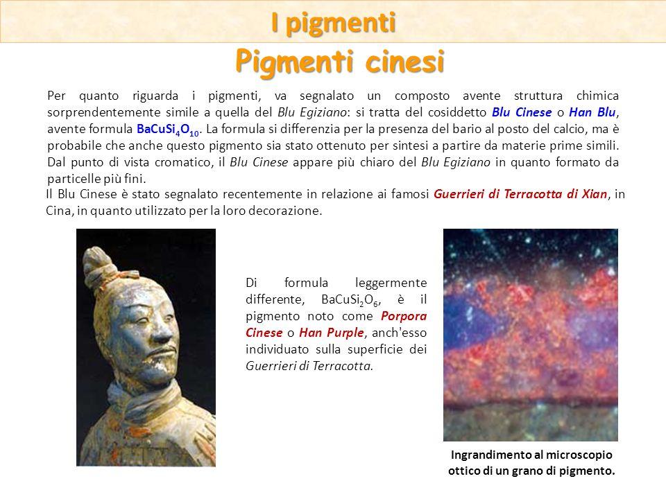 Per quanto riguarda i pigmenti, va segnalato un composto avente struttura chimica sorprendentemente simile a quella del Blu Egiziano: si tratta del co