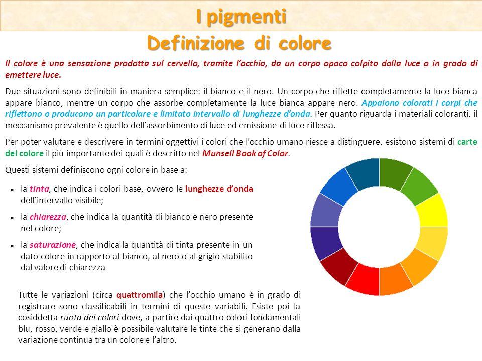 la tinta, che indica i colori base, ovvero le lunghezze donda dellintervallo visibile; la chiarezza, che indica la quantità di bianco e nero presente