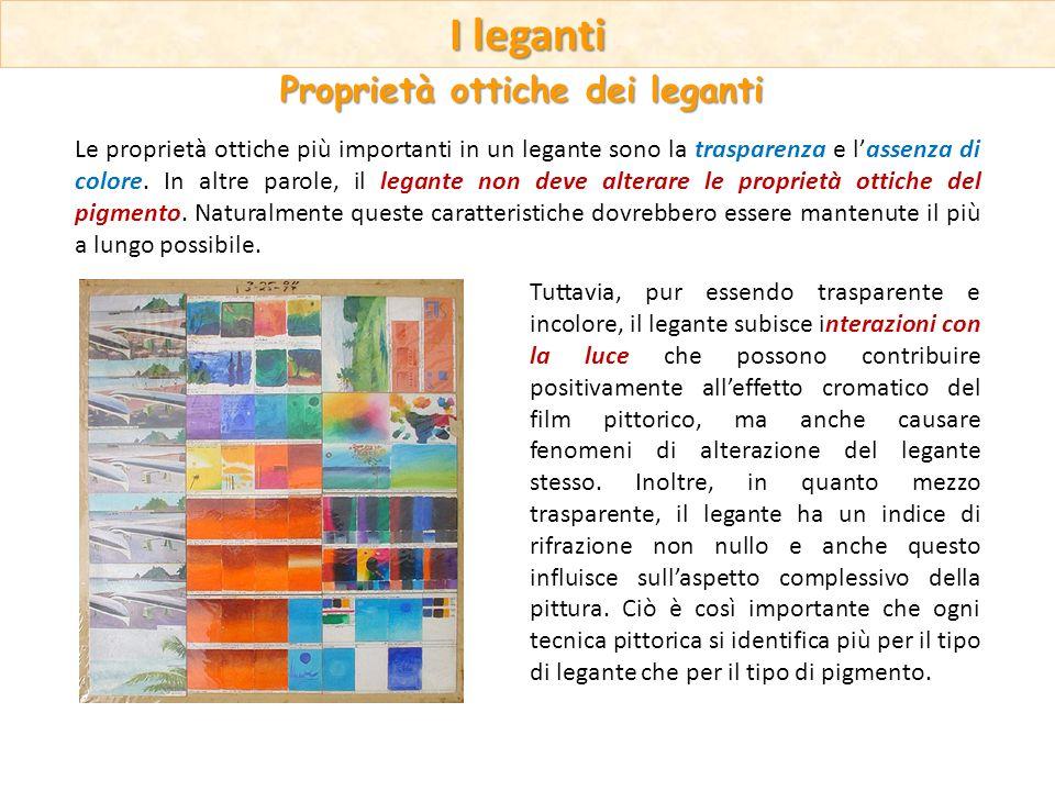 I leganti Proprietà ottiche dei leganti Le proprietà ottiche più importanti in un legante sono la trasparenza e lassenza di colore. In altre parole, i