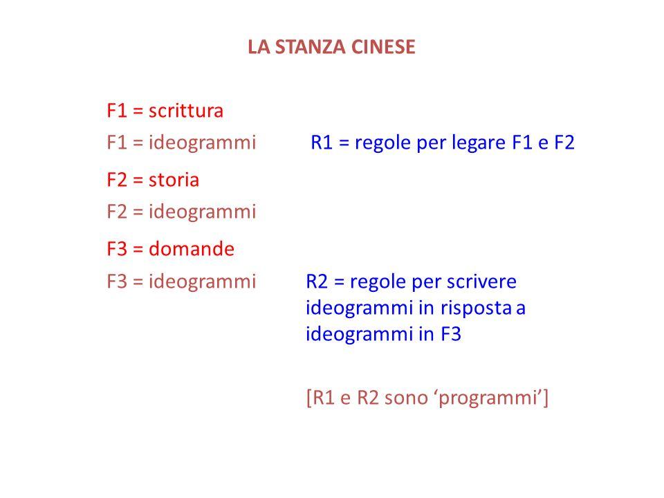 LA STANZA CINESE F1 = scrittura F1 = ideogrammi R1 = regole per legare F1 e F2 F2 = storia F2 = ideogrammi F3 = domande F3 = ideogrammi R2 = regole pe